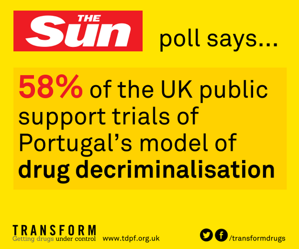 RT To cap off a big drug policy news day, The Sun has a new poll out (3.7k people in sample). Some interesting findings:  - embedded image