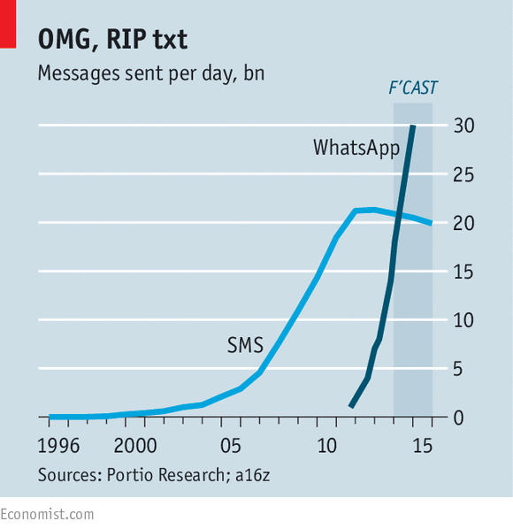 RT This is what disruption looks like http://t.co/KwFm922w25  - embedded image