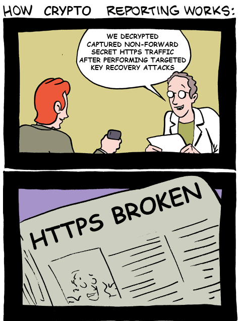 RT How crypto reporting works /cc @NullDereference @yawnbox @nikiblack  - embedded image