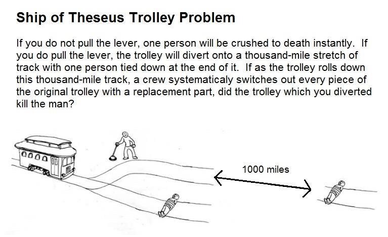 RT Our terrible renewed cultural interest in trolley problems..  - embedded image
