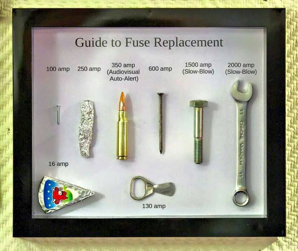 RT guide to fuse replacement  - embedded image