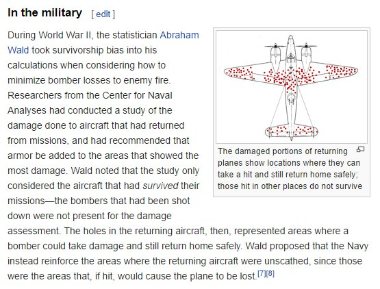 RT Someone mentioned survivor bias on my feed. This is one of my favorite examples.  - embedded image