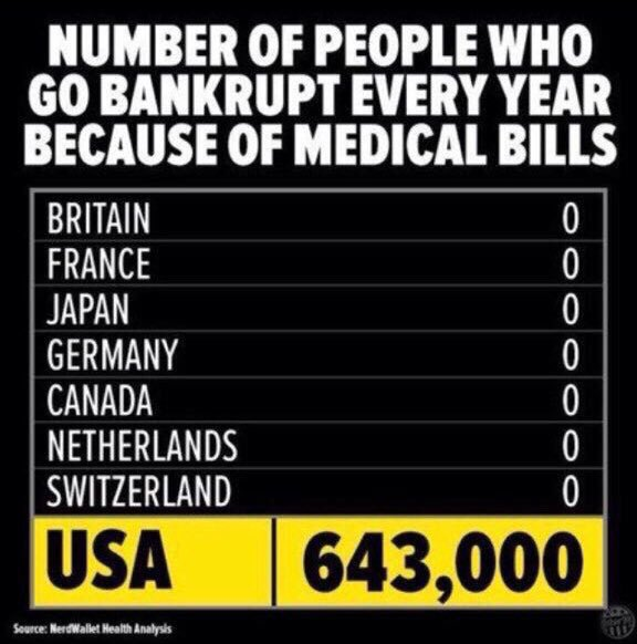 RT We strongly oppose the privatisation of healthcare in the UK - pls RT if you do too  - embedded image