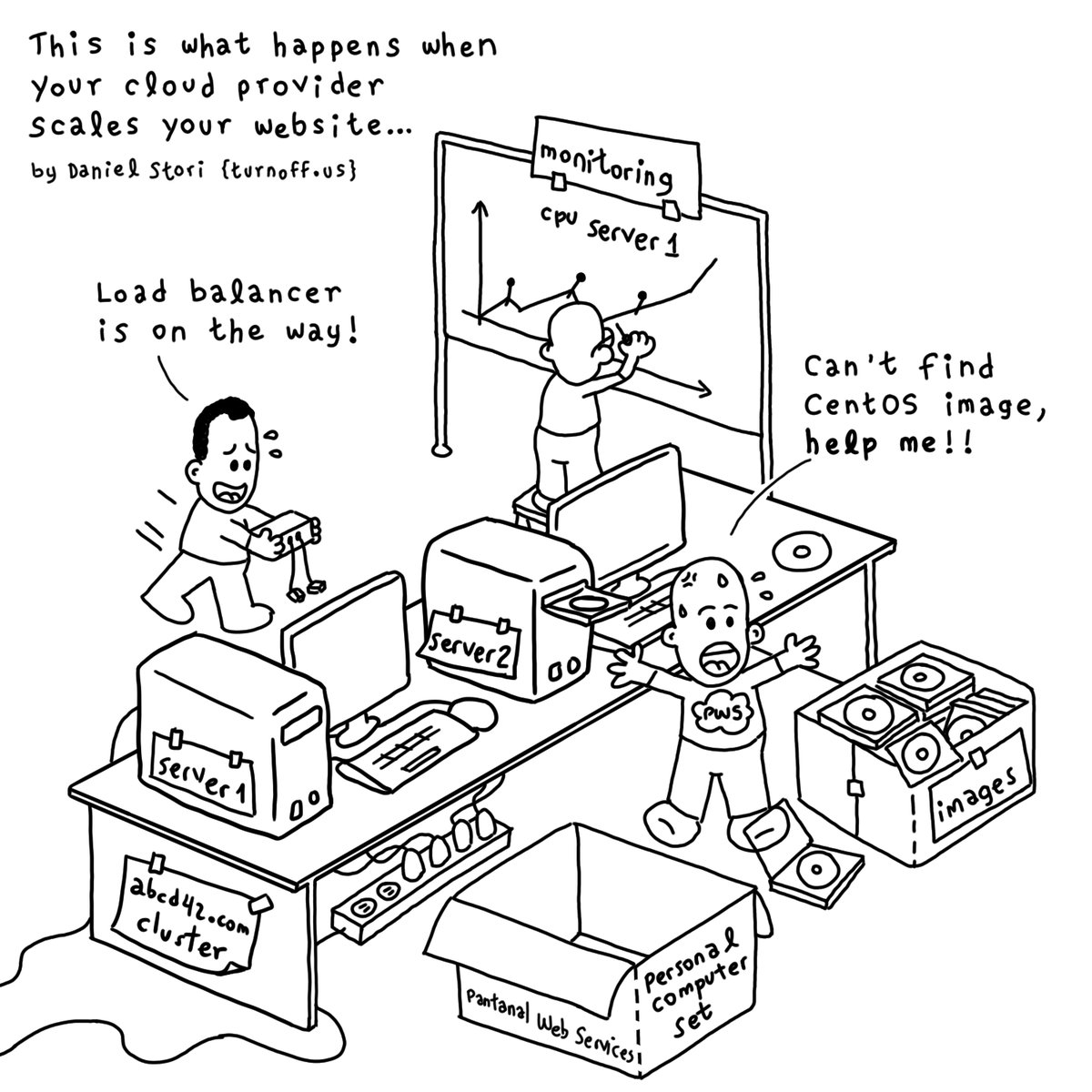 RT Cloud Autoscaling Revealed #comic #cloud #autoscaling https://t.co/SynSs18fwy  - embedded image