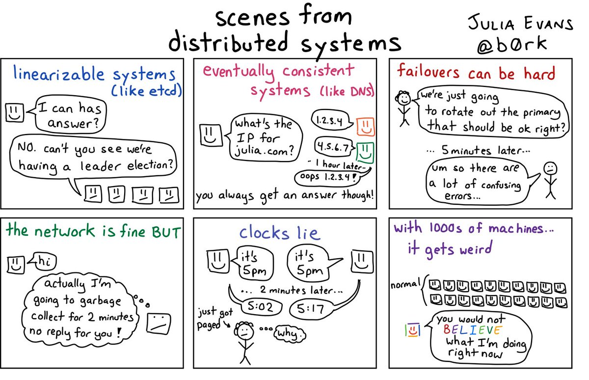 RT scenes from distributed systems  - embedded image