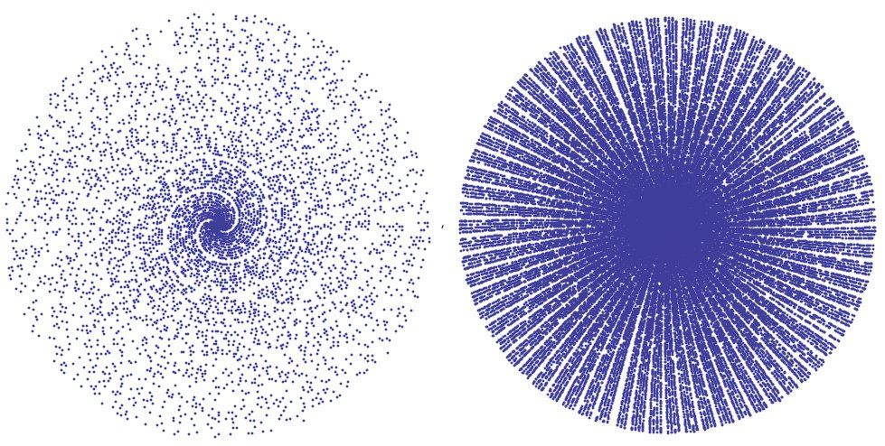 RT Comparison between 5,000 and 50,000 prime numbers plotted in polar coordinates  - embedded image