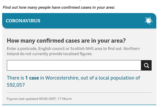 This 'online checker' seems unlikely to be accurate. I wonder what a 'confirmed case' is ..... #bromsgrove  - embedded image